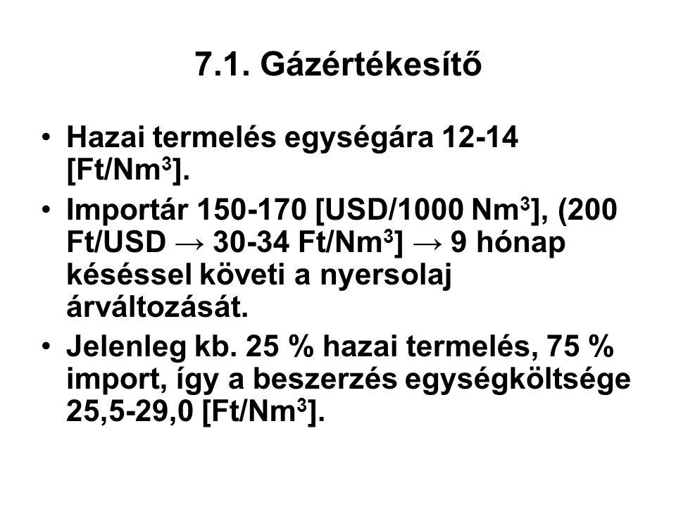 7.1. Gázértékesítő Hazai termelés egységára 12-14 [Ft/Nm3].